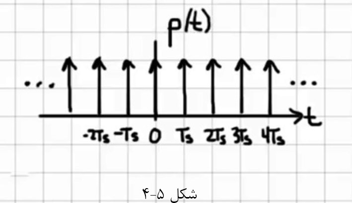 4.5.Sampling5